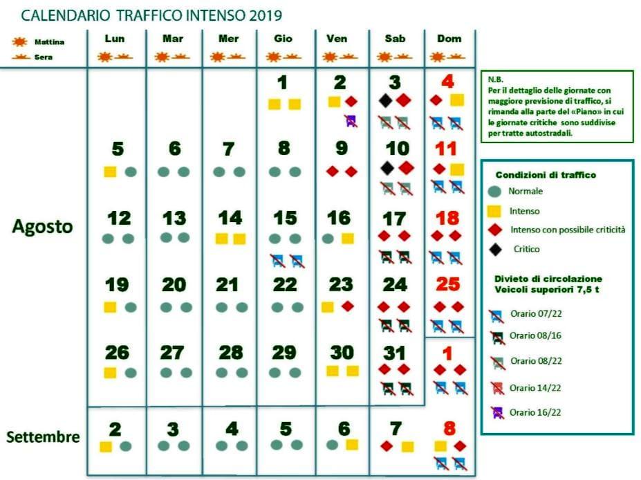 Traffico in autostrada: il calendario 2019 dei bollini rossi e neri